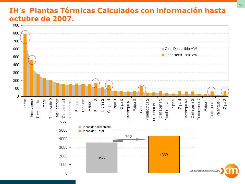 IH´s Plantas Térmicas Calculados con información hasta octubre de 2007.