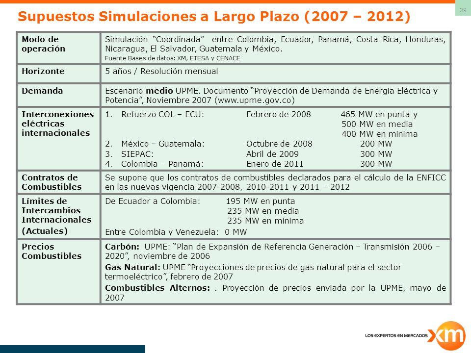 Supuestos Simulaciones a Largo Plazo (2007 – 2012)