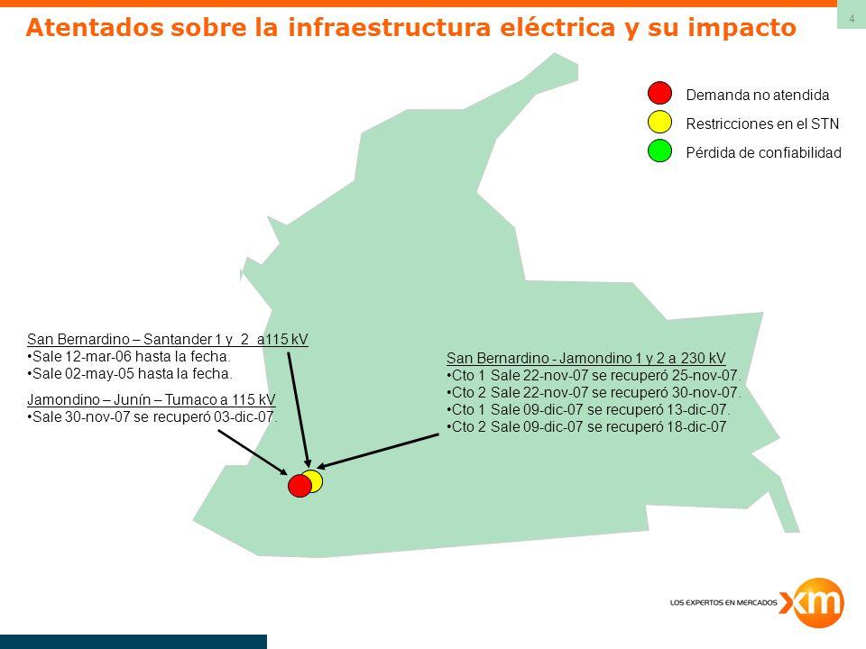 Atentados sobre la infraestructura eléctrica y su impacto