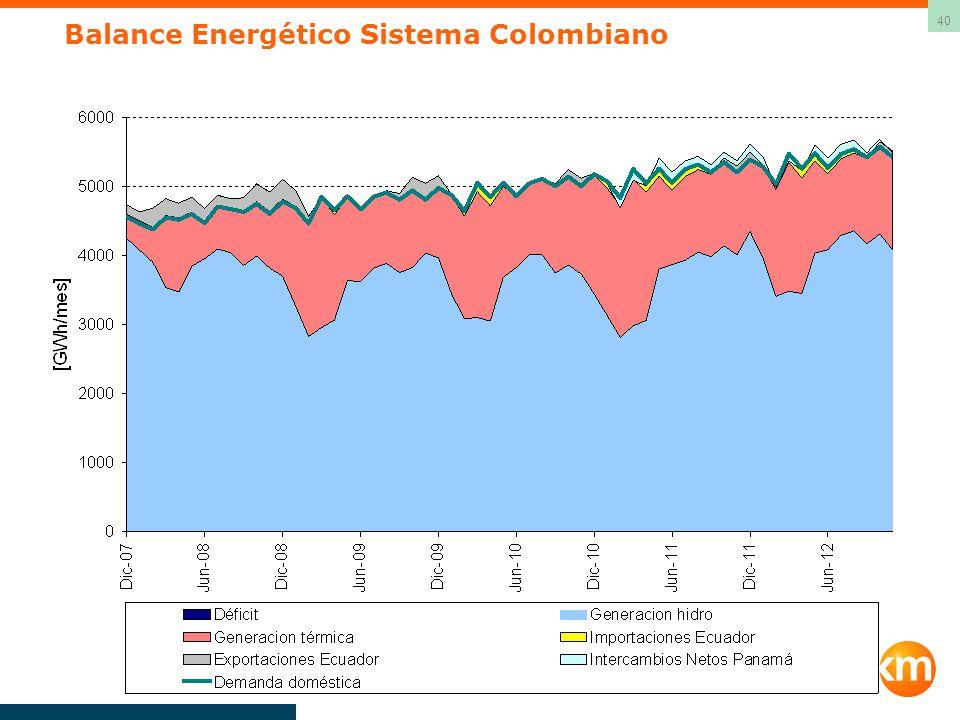 Balance Energético Sistema Colombiano