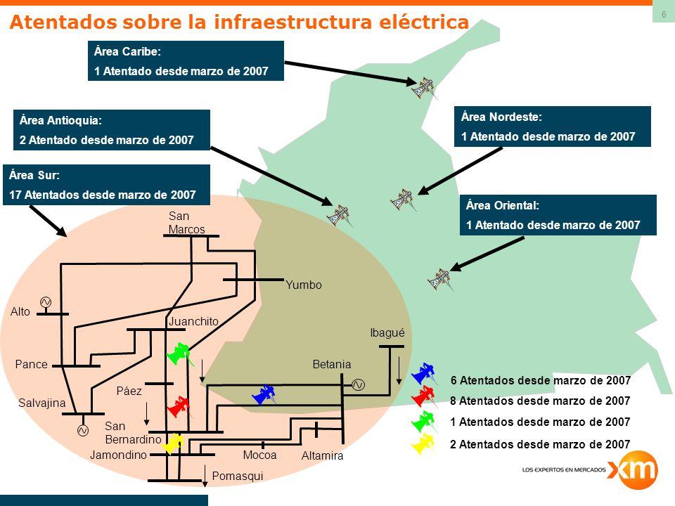 Atentados sobre la infraestructura eléctrica