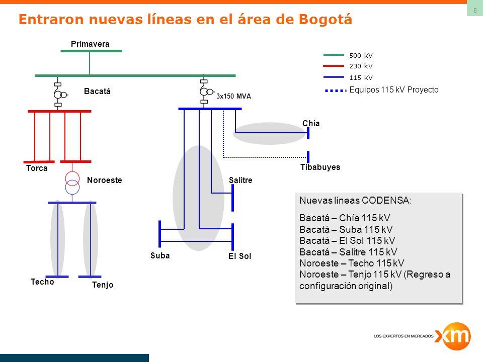 Entraron nuevas líneas en el área de Bogotá