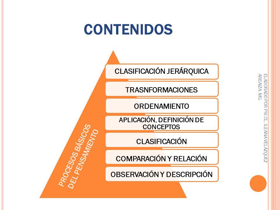 CONTENIDOS CLASIFICACIÓN JERÁRQUICA TRASNFORMACIONES ORDENAMIENTO