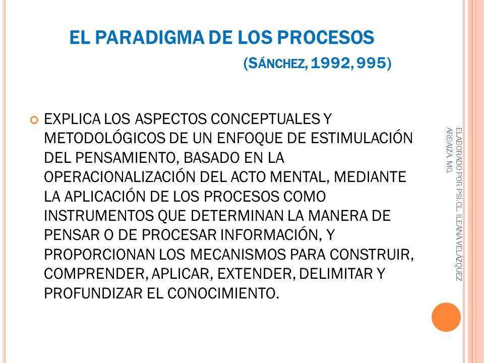 EL PARADIGMA DE LOS PROCESOS (Sánchez, 1992, 995)