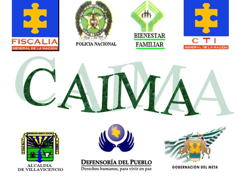 CAIMA