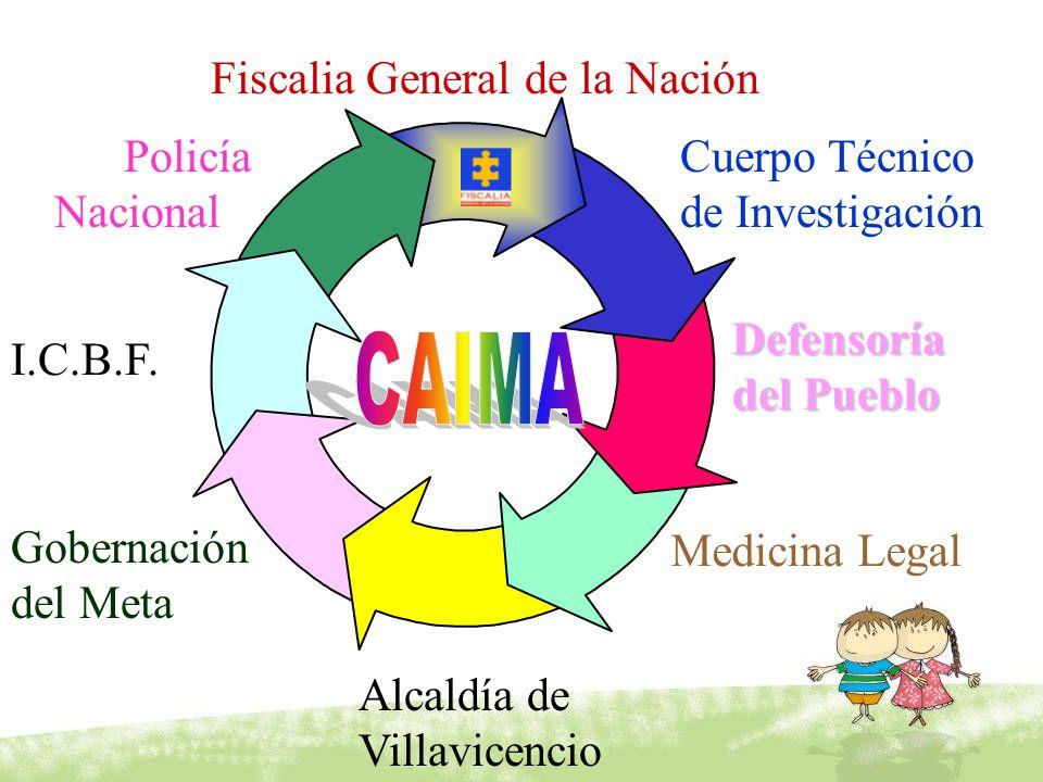 CAIMA Fiscalia General de la Nación Policía Nacional