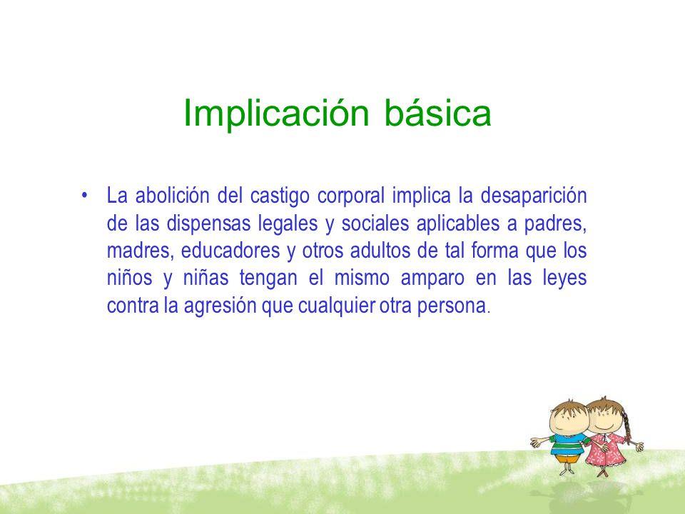 Implicación básica