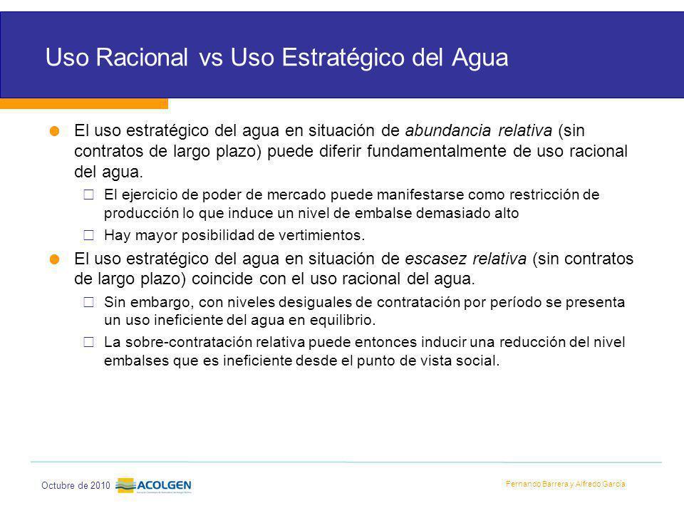 Uso Racional vs Uso Estratégico del Agua