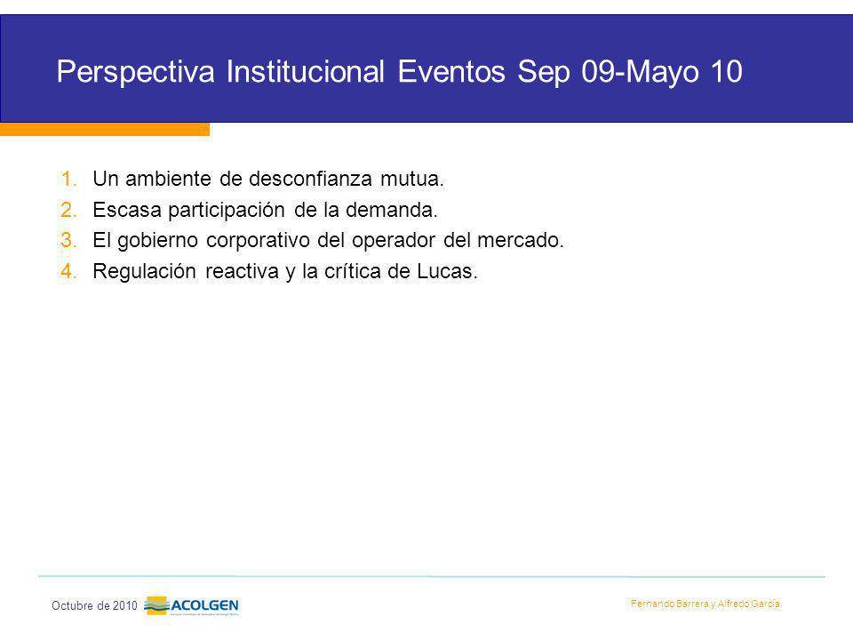 Perspectiva Institucional Eventos Sep 09-Mayo 10