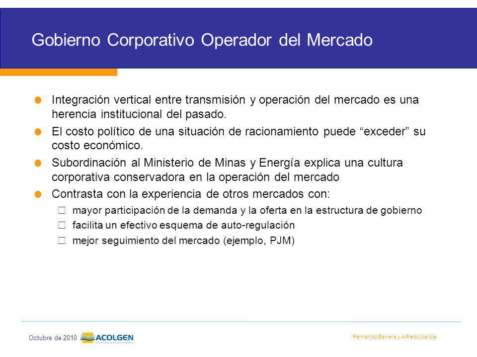 Gobierno Corporativo Operador del Mercado