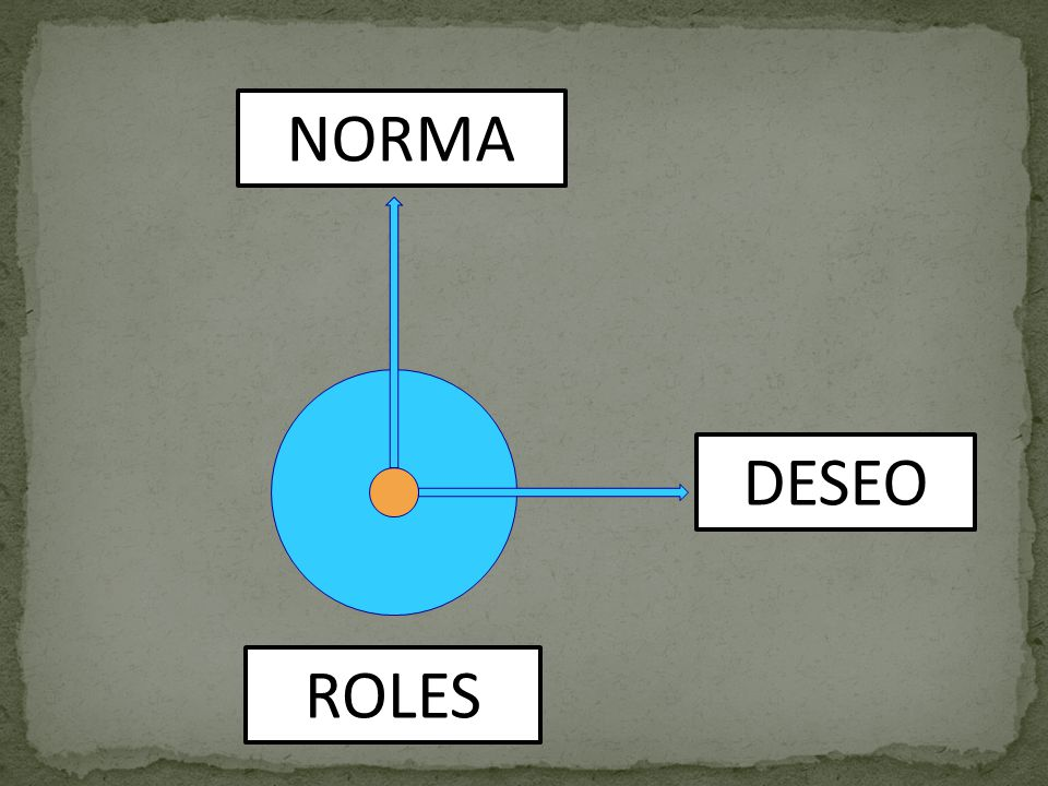 NORMA DESEO ROLES