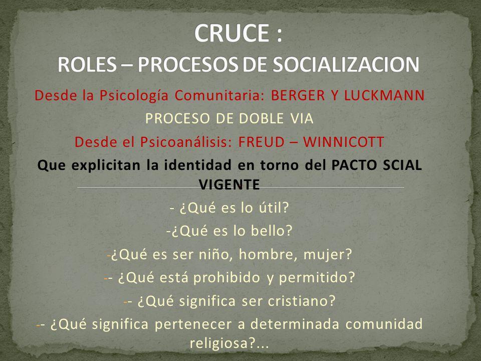 CRUCE : ROLES – PROCESOS DE SOCIALIZACION