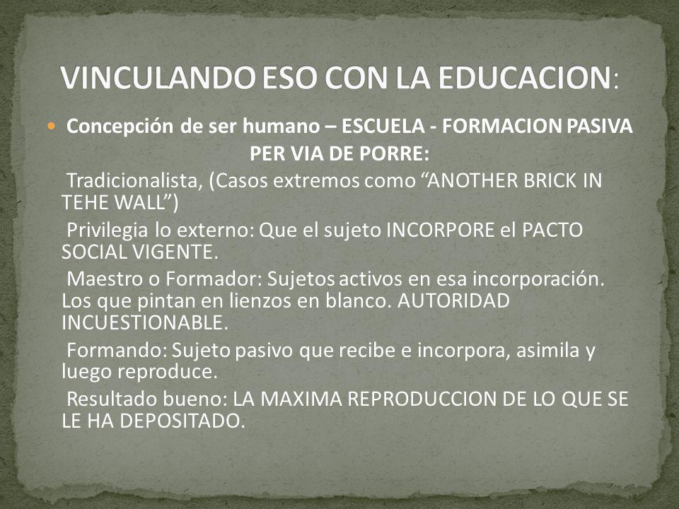 VINCULANDO ESO CON LA EDUCACION: