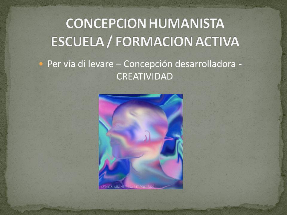 CONCEPCION HUMANISTA ESCUELA / FORMACION ACTIVA