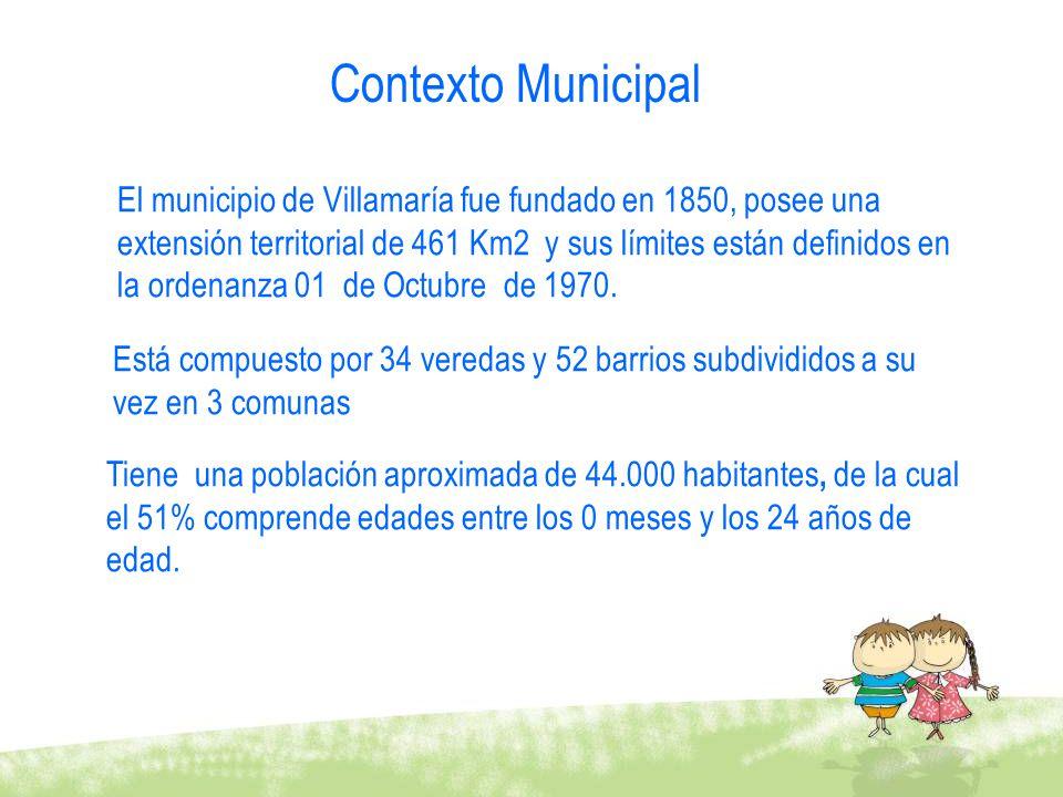 Contexto Municipal