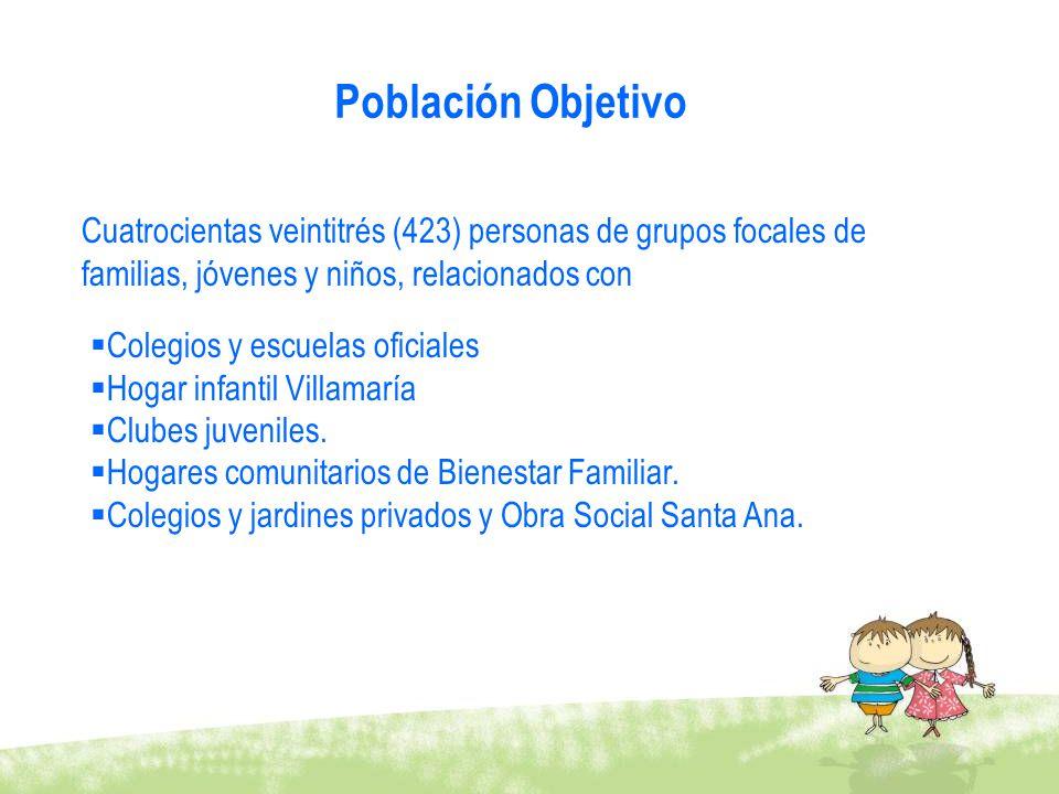 Población Objetivo Cuatrocientas veintitrés (423) personas de grupos focales de familias, jóvenes y niños, relacionados con.