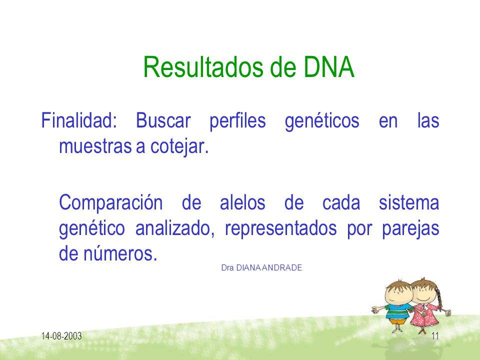 Resultados de DNA Finalidad: Buscar perfiles genéticos en las muestras a cotejar.