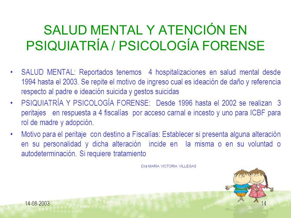 SALUD MENTAL Y ATENCIÓN EN PSIQUIATRÍA / PSICOLOGÍA FORENSE
