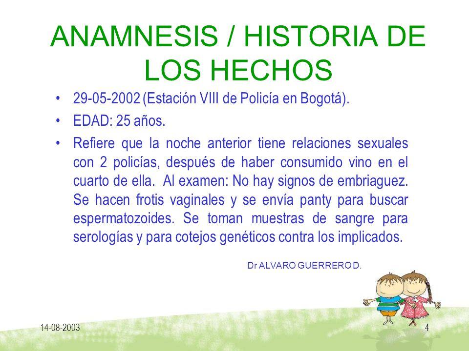 ANAMNESIS / HISTORIA DE LOS HECHOS