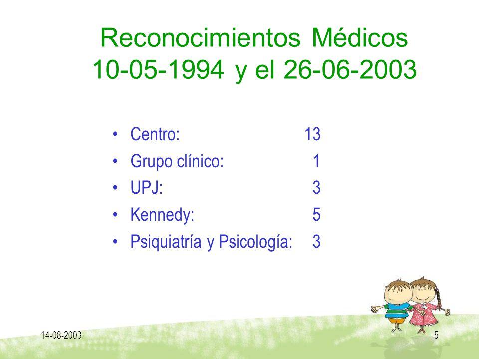 Reconocimientos Médicos 10-05-1994 y el 26-06-2003