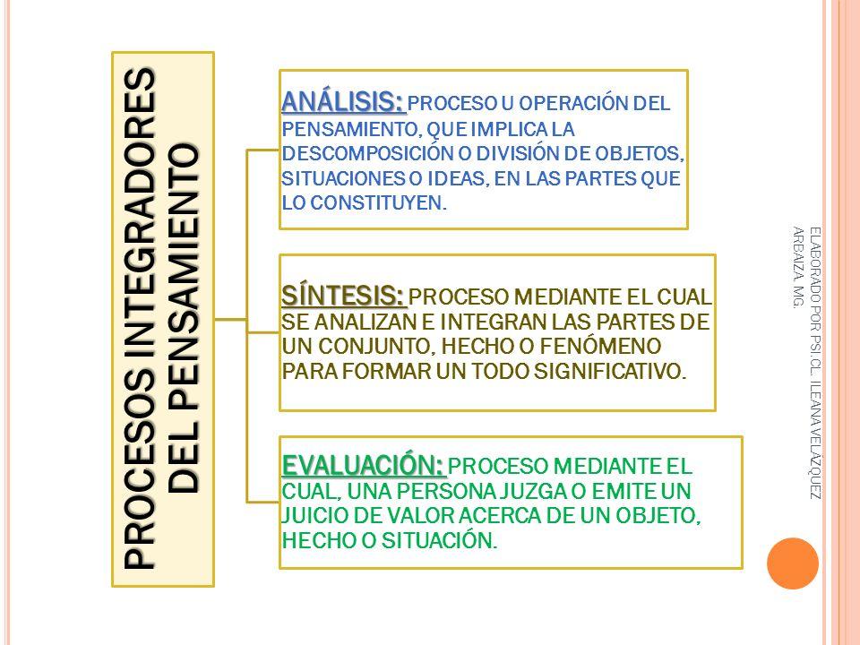 PROCESOS INTEGRADORES DEL PENSAMIENTO