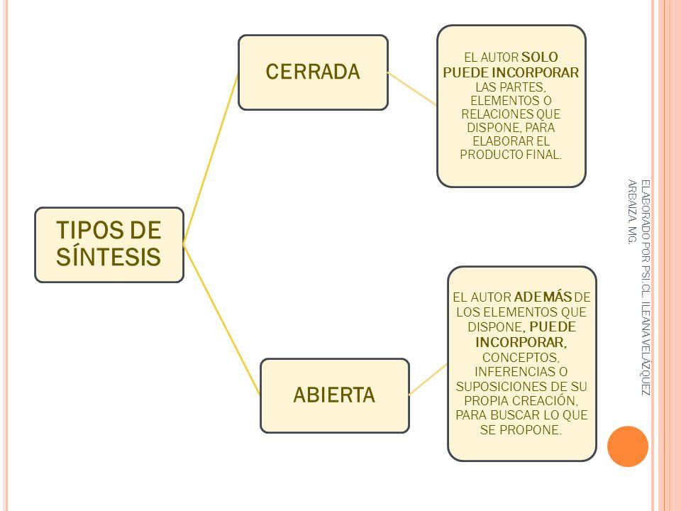 TIPOS DE SÍNTESIS CERRADA ABIERTA