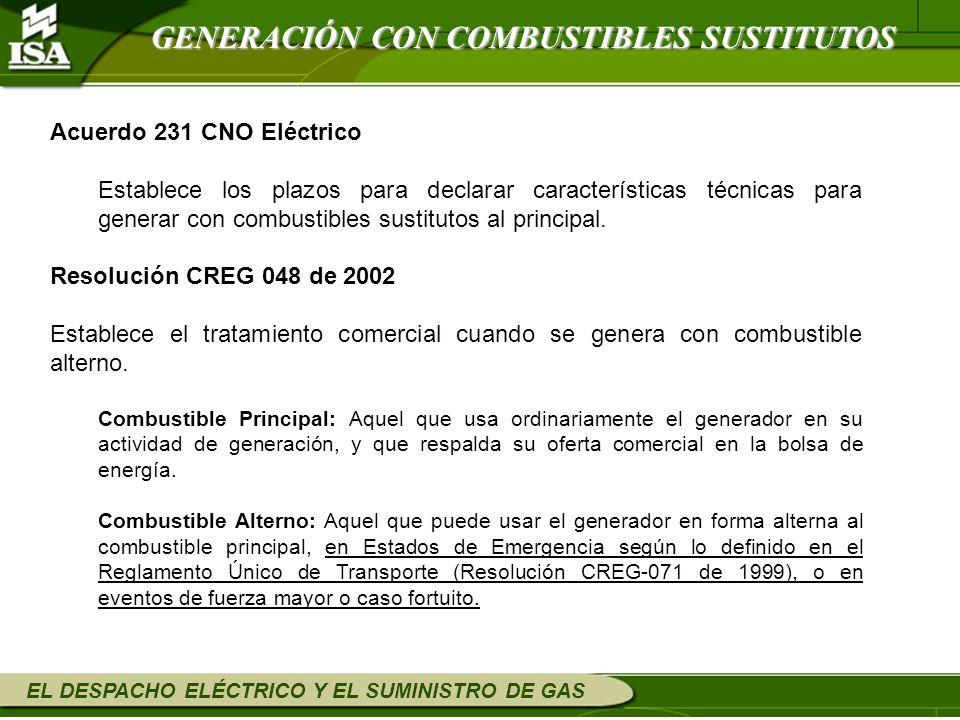 GENERACIÓN CON COMBUSTIBLES SUSTITUTOS
