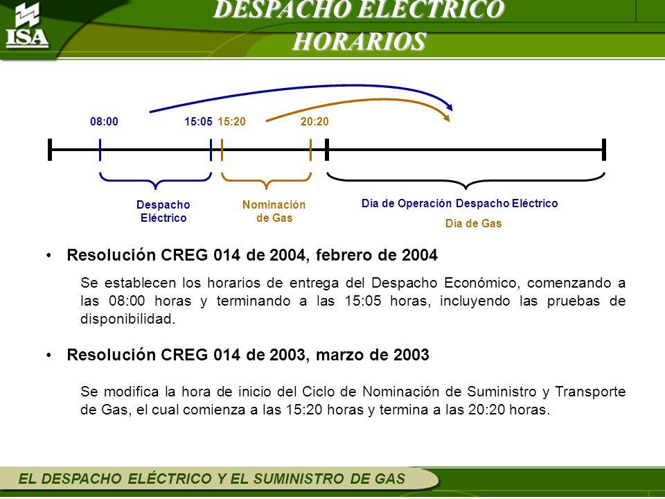 DESPACHO ELÉCTRICO HORARIOS