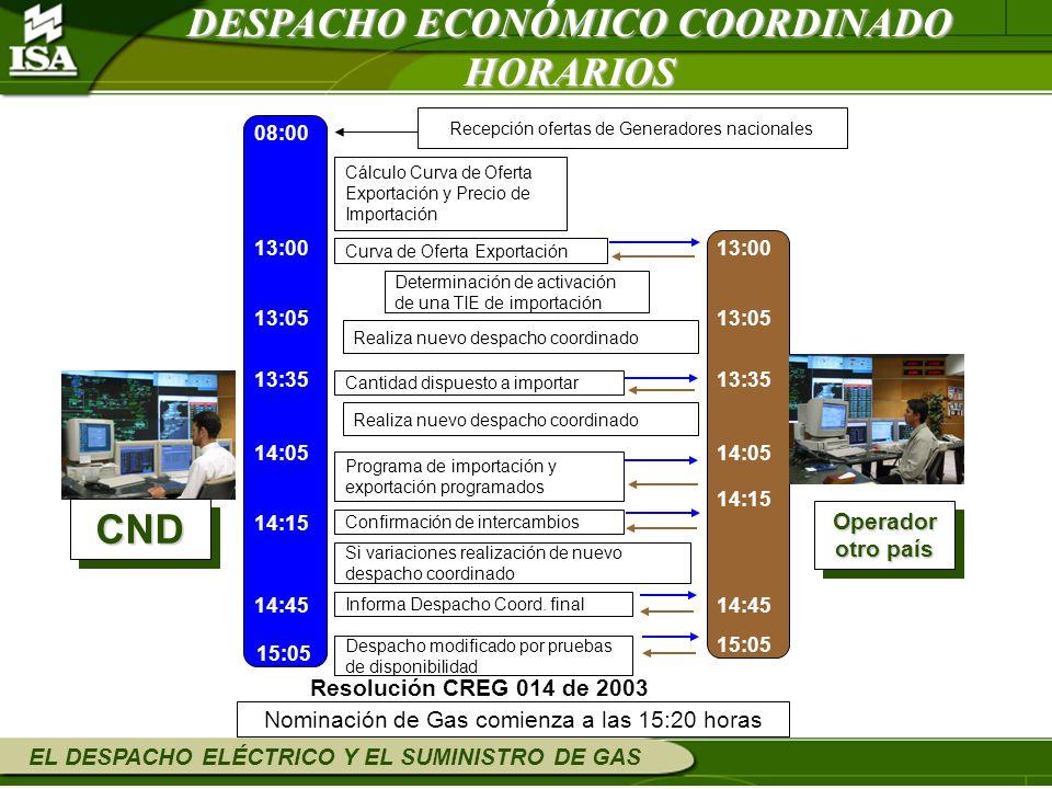 DESPACHO ECONÓMICO COORDINADO