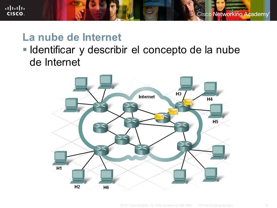 La nube de Internet Identificar y describir el concepto de la nube de Internet