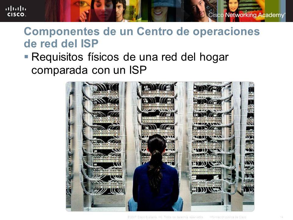 Componentes de un Centro de operaciones de red del ISP