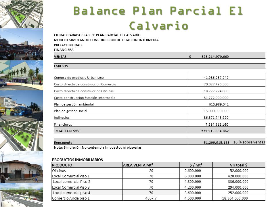 Balance Plan Parcial El Calvario