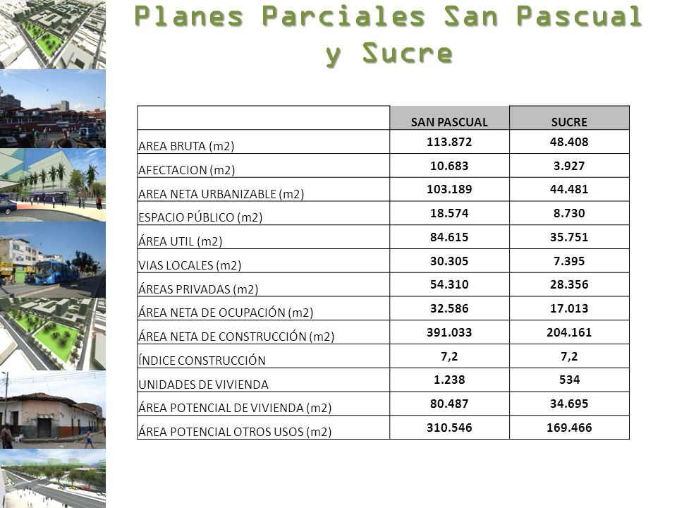 Planes Parciales San Pascual y Sucre