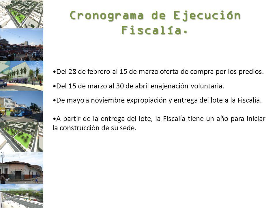 Cronograma de Ejecución Fiscalía.