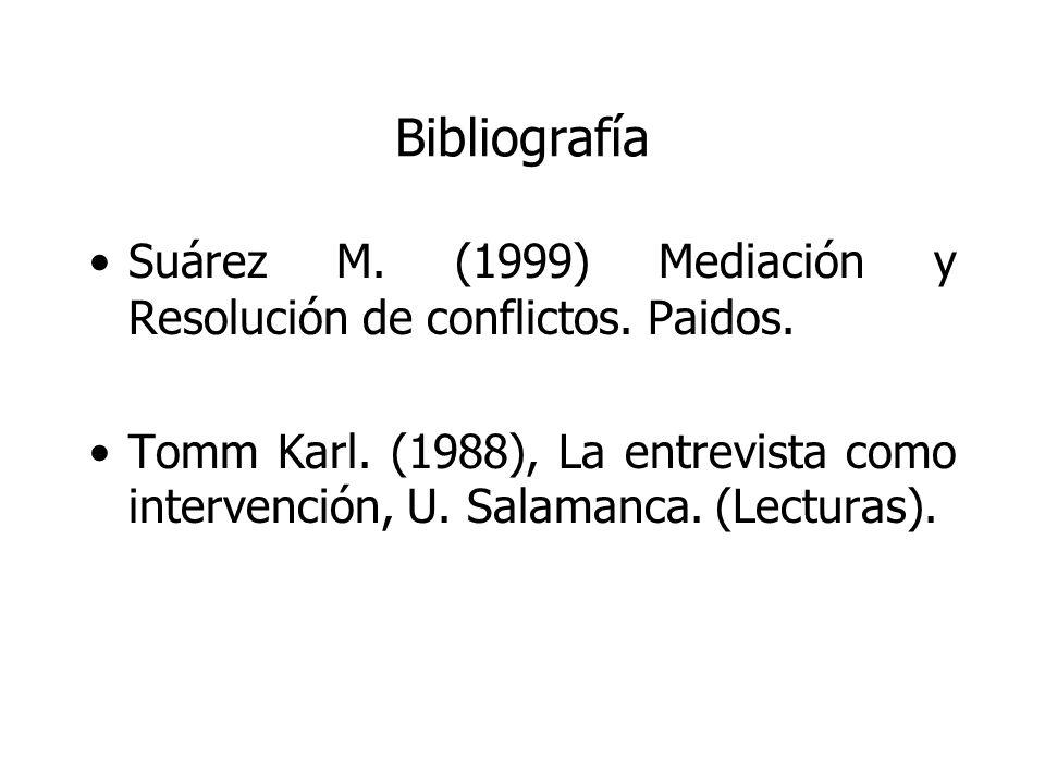 Bibliografía Suárez M. (1999) Mediación y Resolución de conflictos. Paidos.