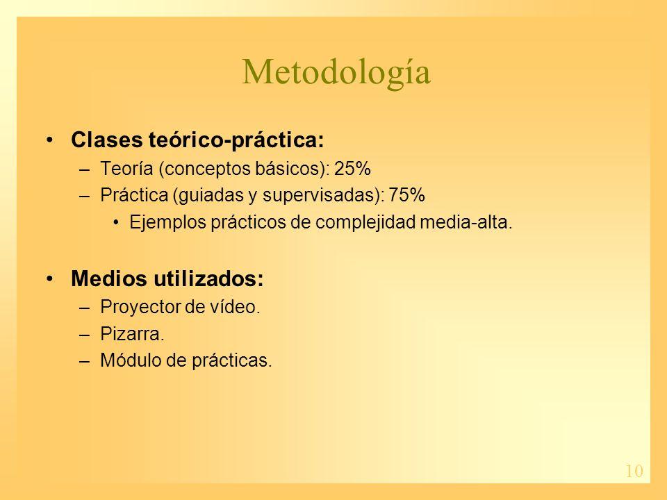 Metodología Clases teórico-práctica: Medios utilizados:
