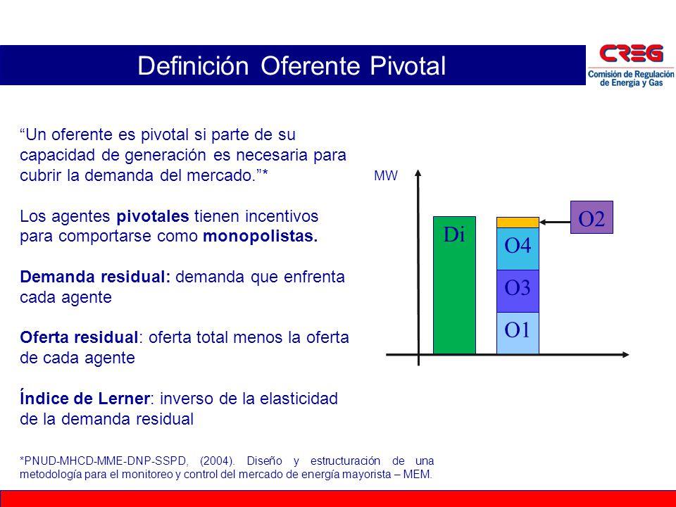 Definición Oferente Pivotal