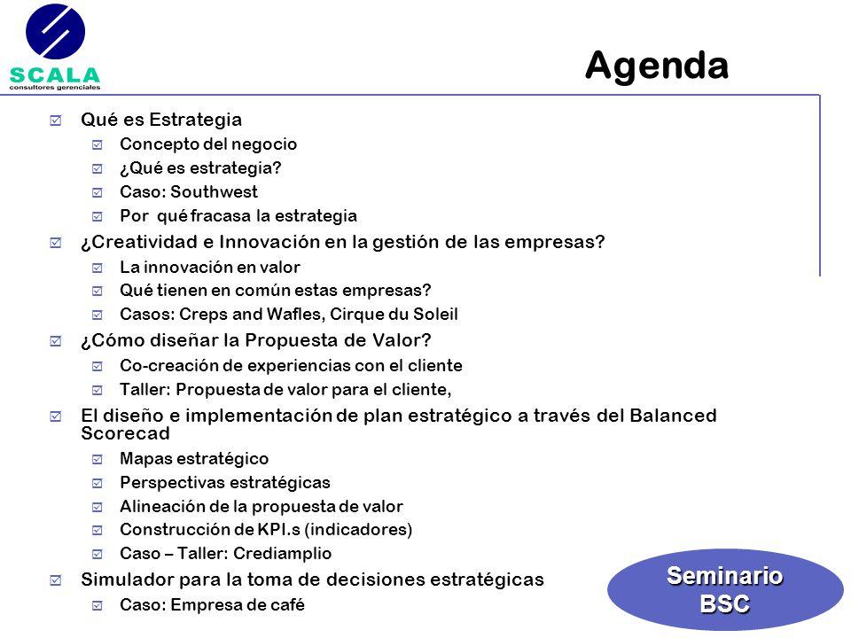 Agenda Qué es Estrategia
