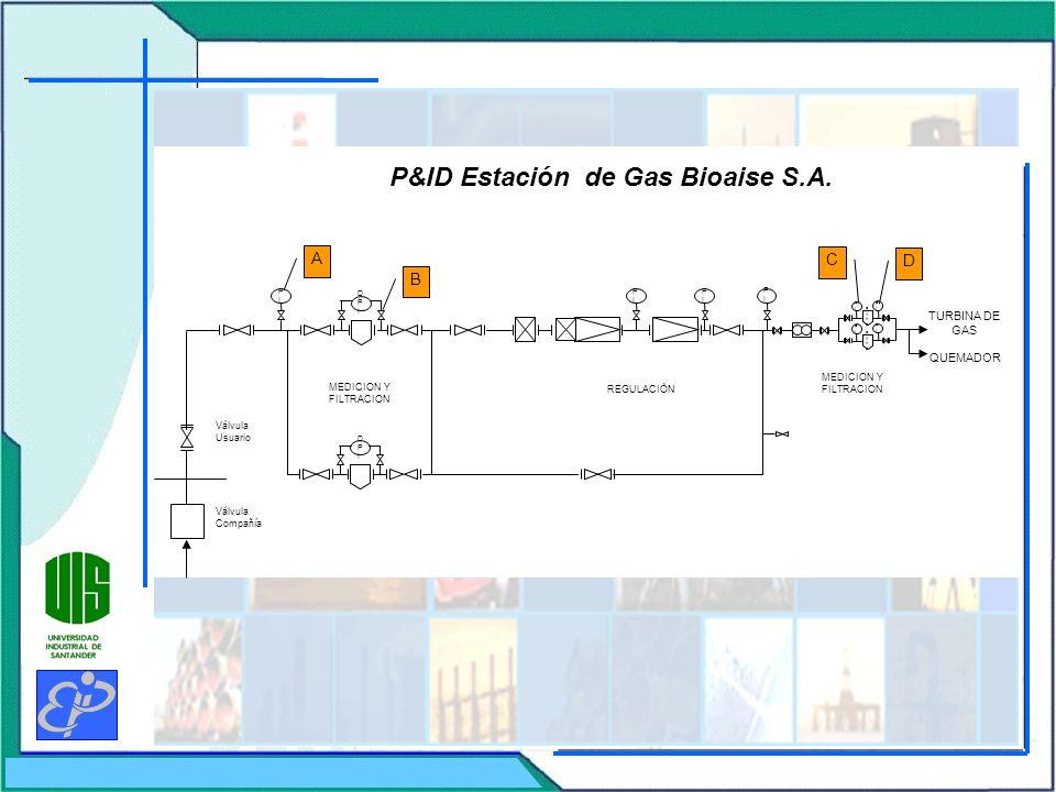 P&ID Estación de Gas Bioaise S.A.