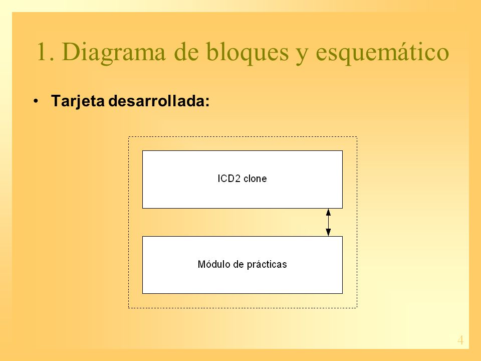 1. Diagrama de bloques y esquemático