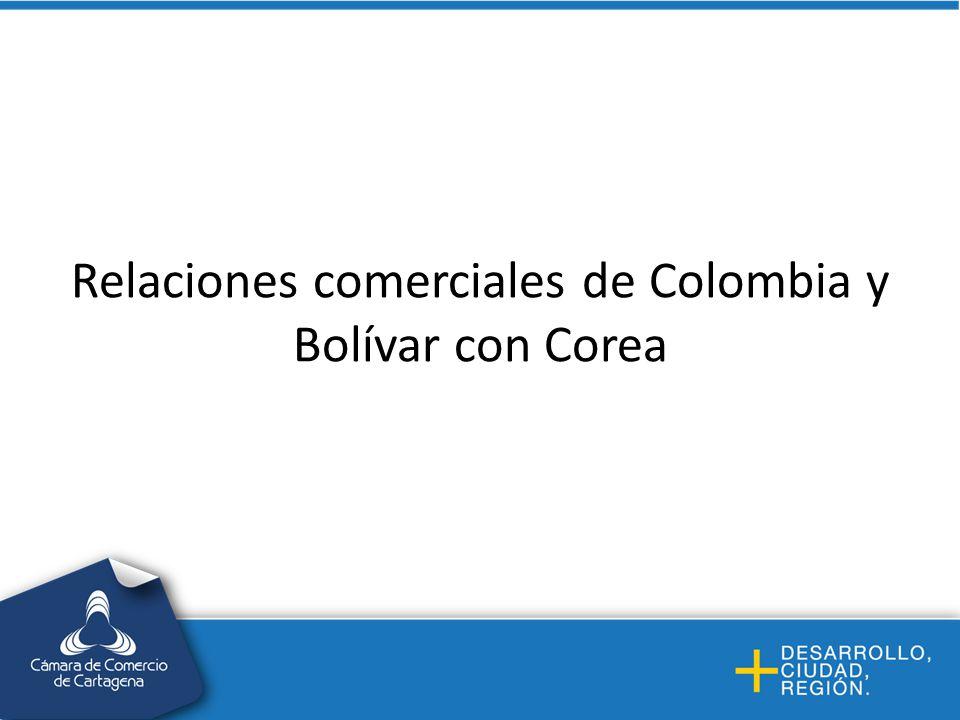 Relaciones comerciales de Colombia y Bolívar con Corea