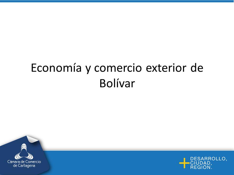 Economía y comercio exterior de Bolívar