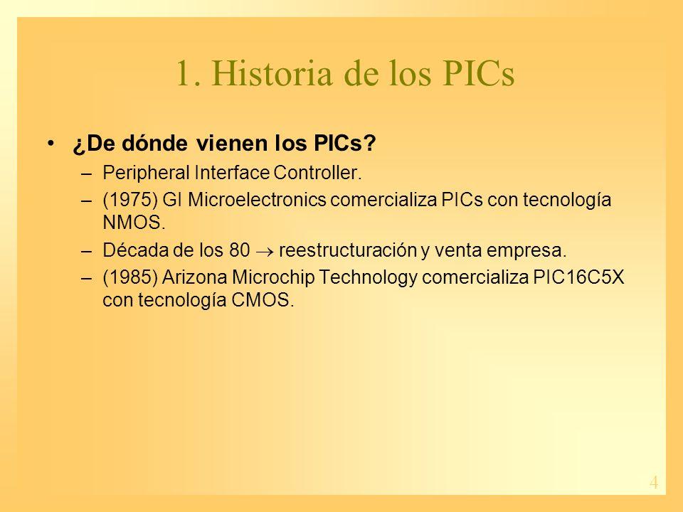 1. Historia de los PICs ¿De dónde vienen los PICs
