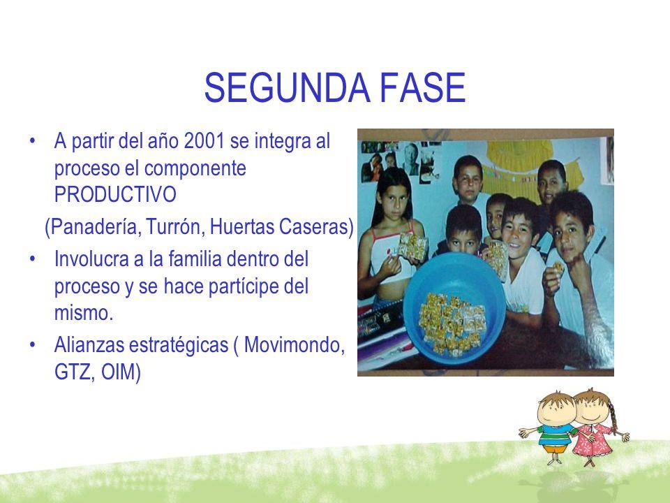 SEGUNDA FASE A partir del año 2001 se integra al proceso el componente PRODUCTIVO. (Panadería, Turrón, Huertas Caseras)
