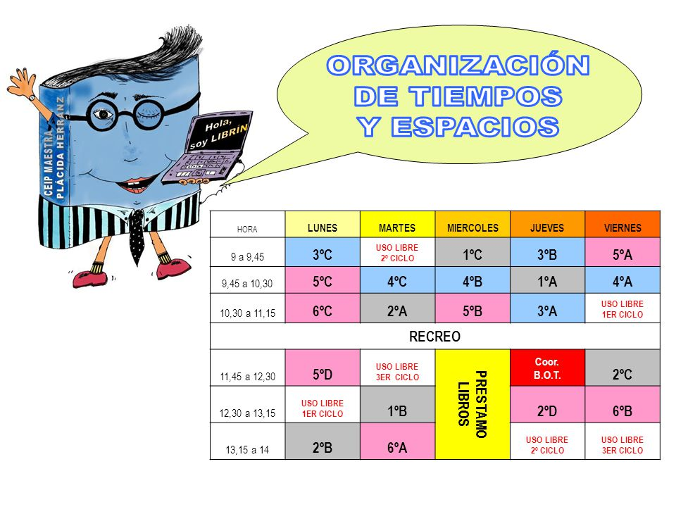 ORGANIZACIÓN DE TIEMPOS Y ESPACIOS 3ºC 1ºC 3ºB 5ºA 5ºC 4ºC 4ºB 1ºA 4ºA