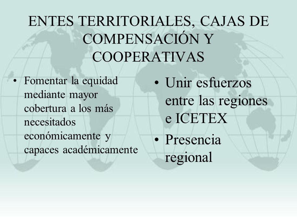 ENTES TERRITORIALES, CAJAS DE COMPENSACIÓN Y COOPERATIVAS