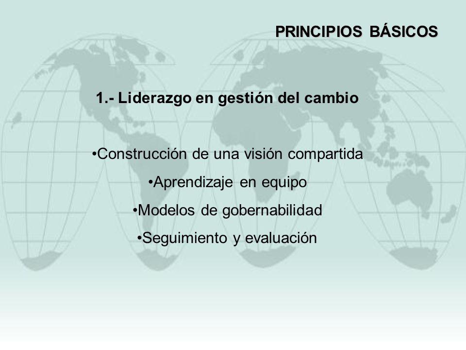 1.- Liderazgo en gestión del cambio