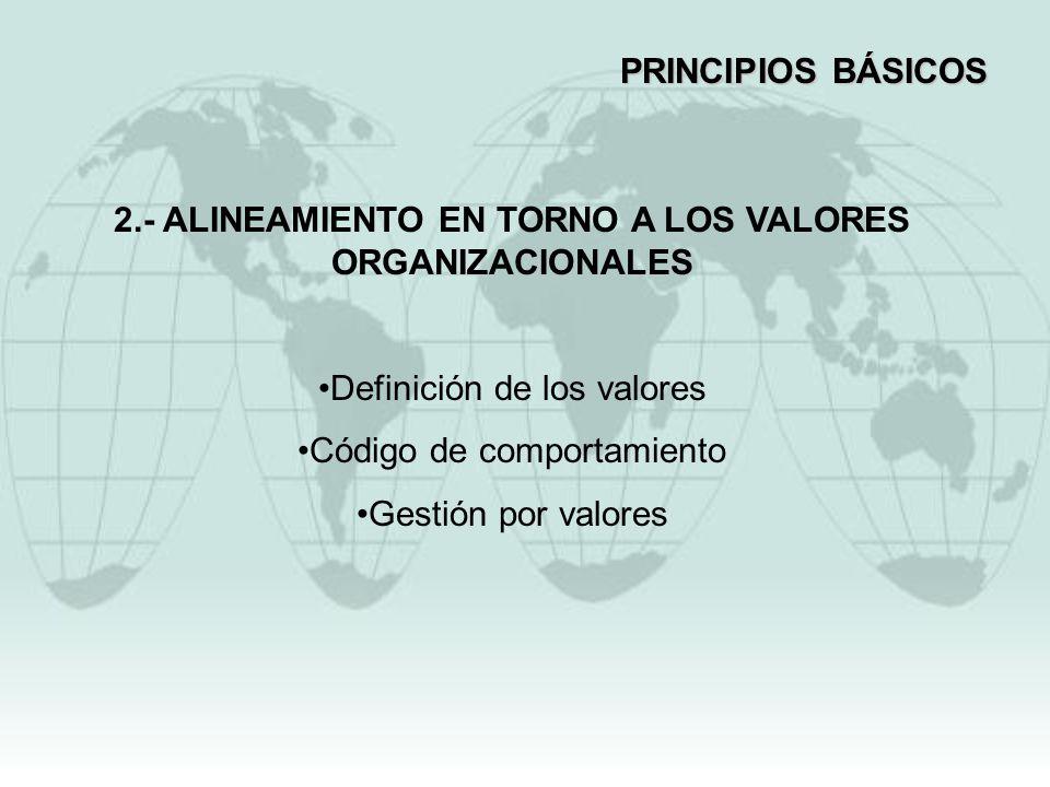 2.- ALINEAMIENTO EN TORNO A LOS VALORES ORGANIZACIONALES