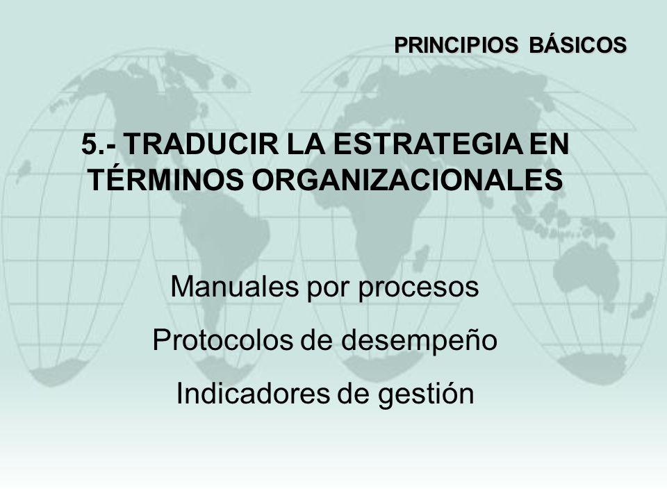 5.- TRADUCIR LA ESTRATEGIA EN TÉRMINOS ORGANIZACIONALES