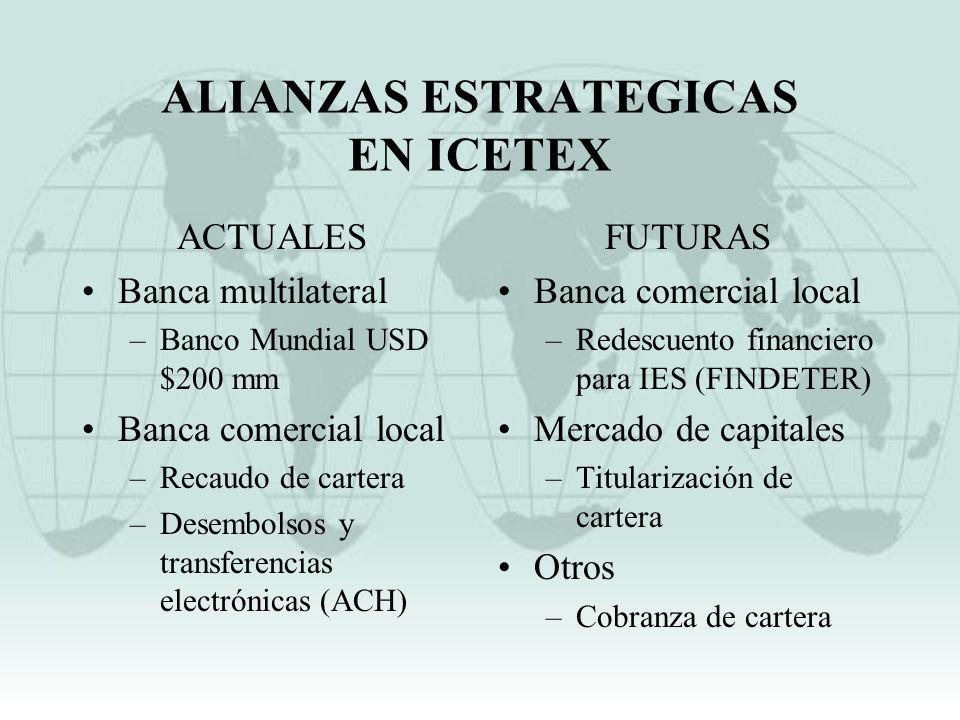 ALIANZAS ESTRATEGICAS EN ICETEX